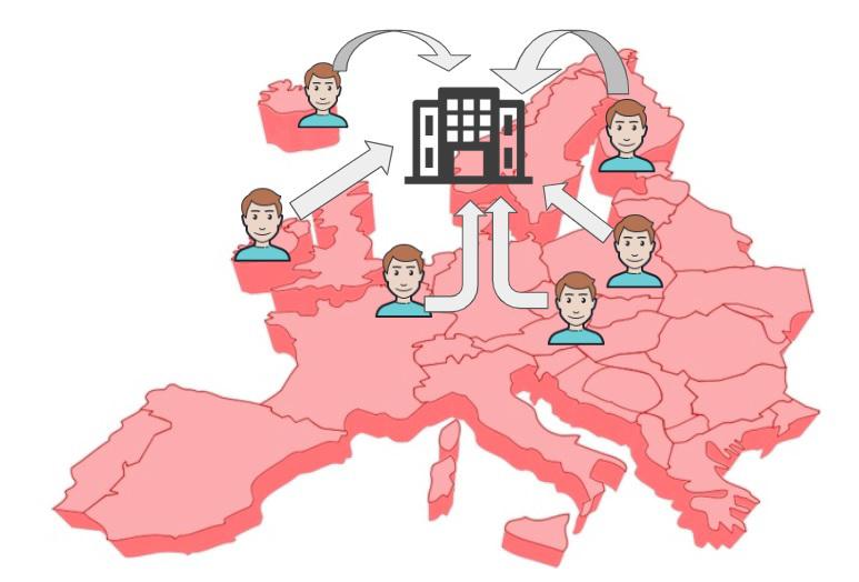 all across eu