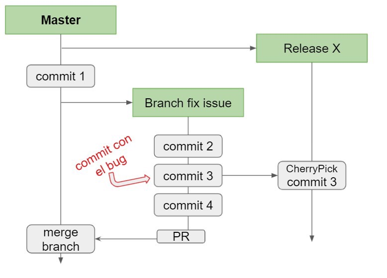 cherry pick to release branch