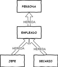 ejemplo modelo
